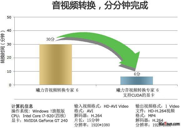 Xilisoft Video Converter Ultimate中文版 官方下载-麦氪搜(iMacso.com)