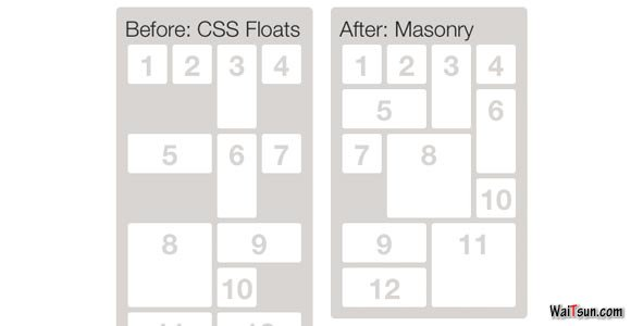 8个神奇的网页动态流体布局及其做法揭秘-麦氪搜(iMacso.com)